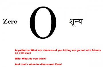 Discovery of zero